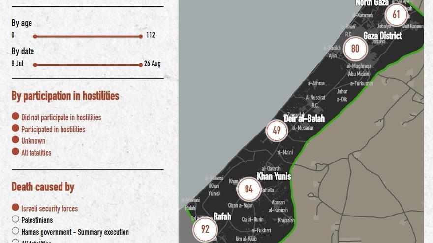 Captura de pantalla del proyecto multimedia de investigación de B'Tselem, disponible en www.btselem.org/2014_gaza_conflict/en/