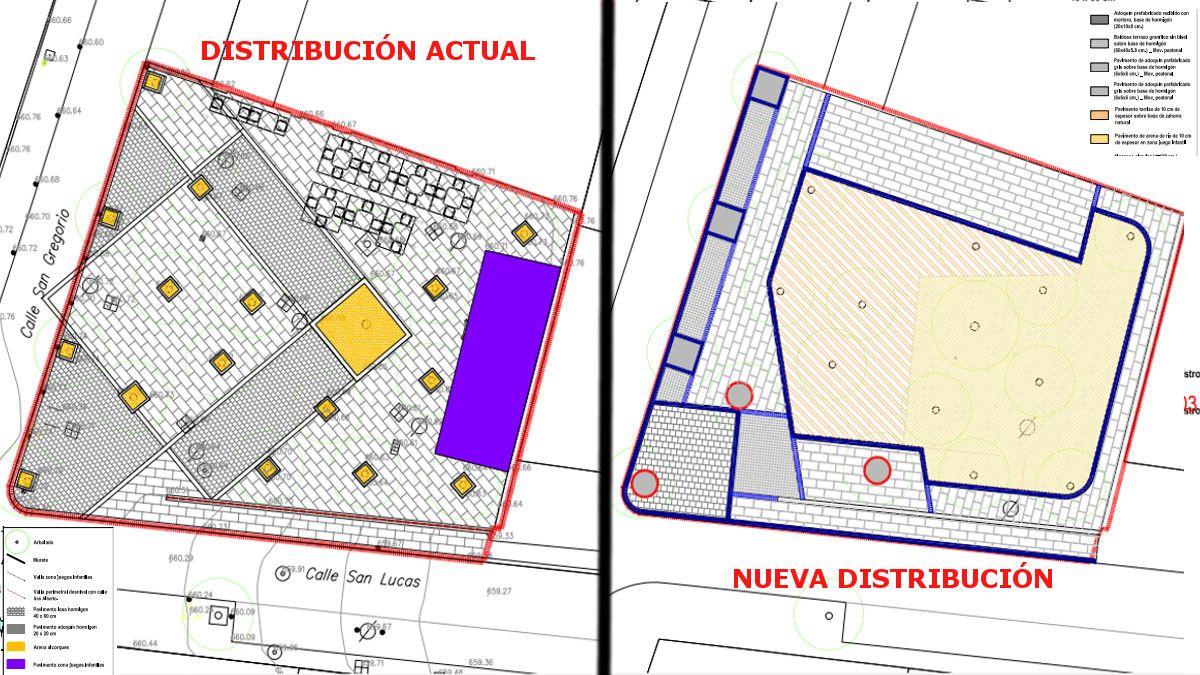 El antes y el después de los tipos de pavimentos de la plazuela de San Gregorio | AYUNTAMIENTO DE MADRID