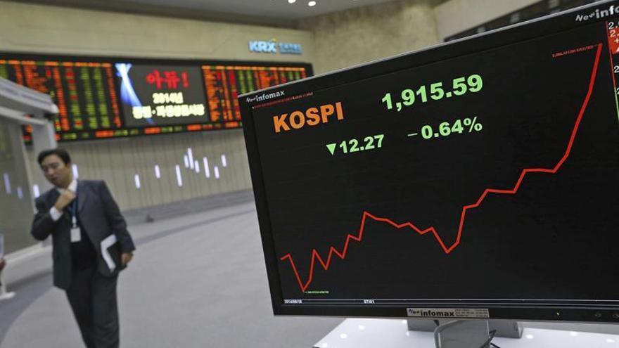 Seúl abre con un avance del 0,33 por ciento hasta los 2.386,30 puntos