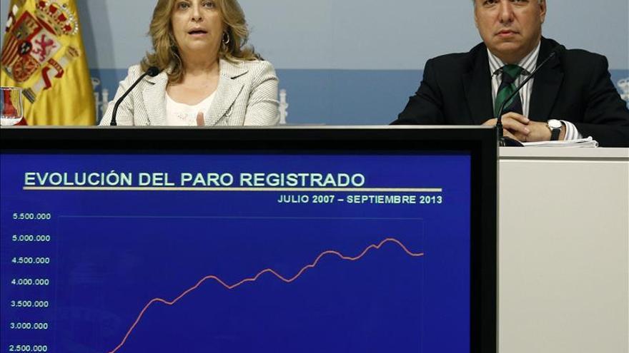 La Seguridad Social gana 54.927 afiliados en octubre y alcanza los 16.360.373
