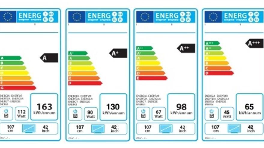 Así es la etiqueta de eficiencia energética de los electrodomésticos aprobada por el Parlamento Europeo