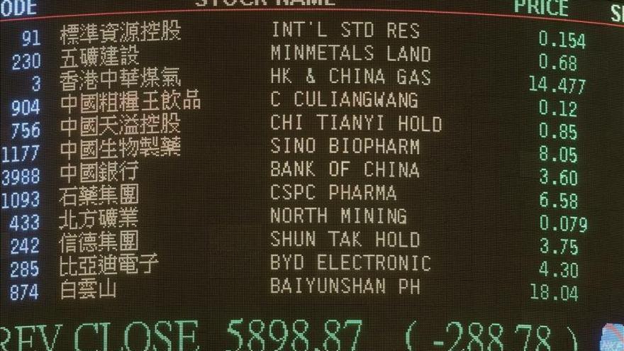 La Bolsa de Hong Kong abre con pérdidas del 1,99 por ciento