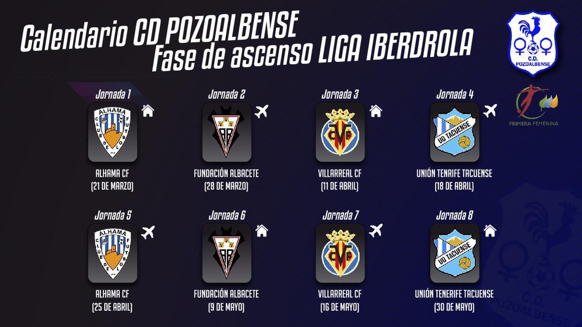 Calendario del Pozoalbense en la fase de ascenso.