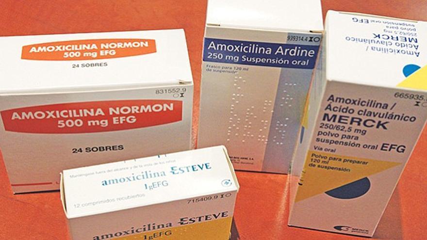 La amoxicilina es uno de los medicamentos esenciales cuyo precio de referencia ha sido congelado