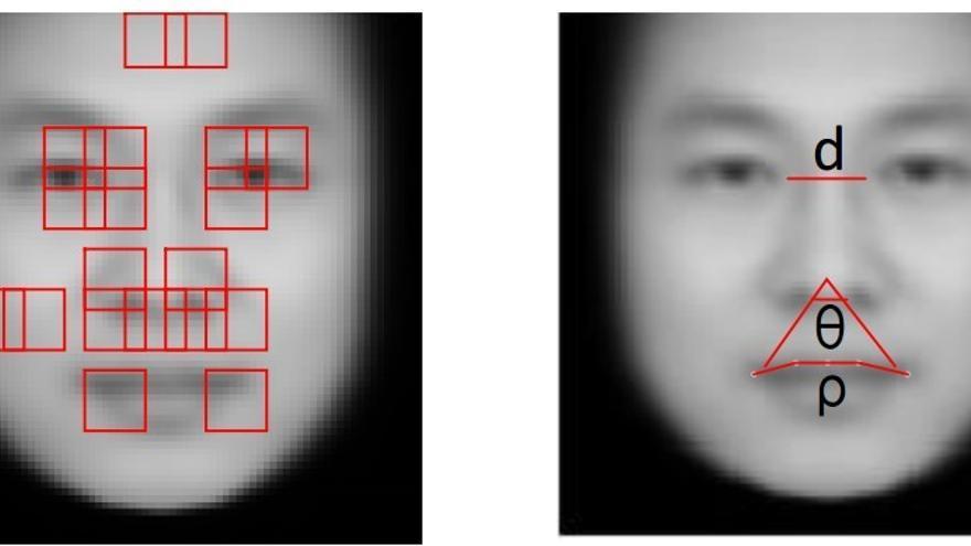 Inferencia Automatizada de la Criminalidad usando Imágenes Faciales