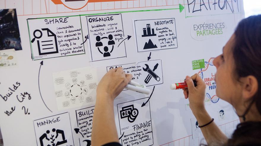 Metodología de desarrollo de proyectos en Idea Camp