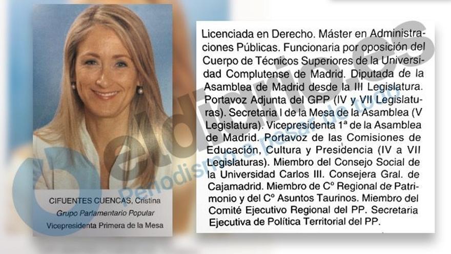 Reconstrucción de la ficha de diputada de Cristina Cifuentes en la VIII Legislatura de la Asamblea de Madrid.