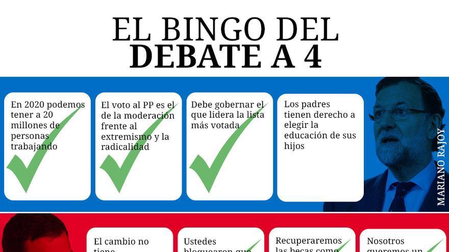 El bingo del debate a 4