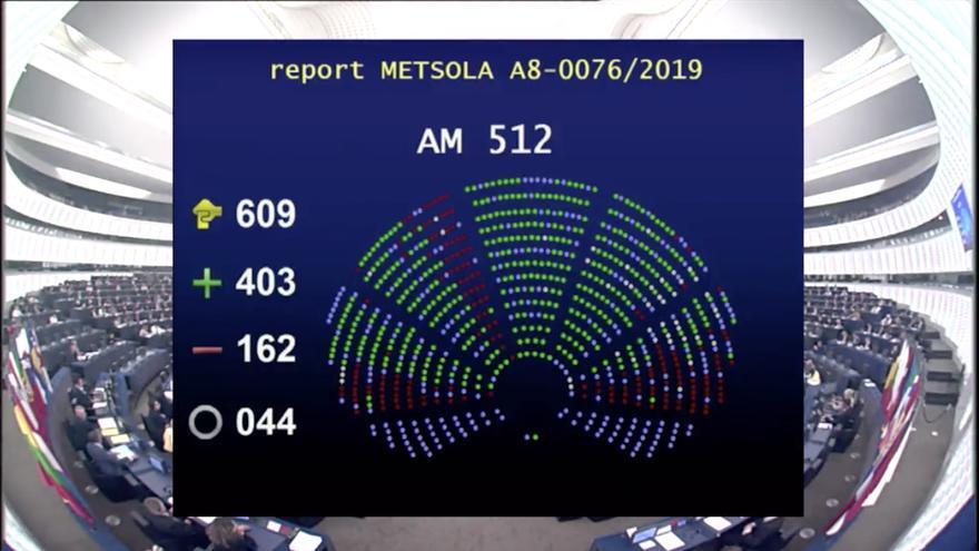 La votación de la reforma de Frontex en el Parlamento Europeo, el 17 de abril de 2019.