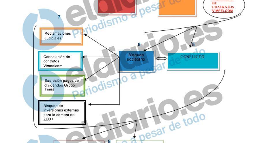 """El proceso de """"agotamiento económico"""" según la Fiscalía Anticorrupción."""