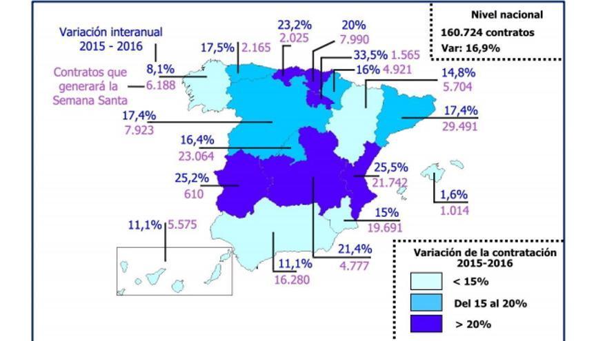 Previsión de contrataciones en Semana Santa por regiones / Randstad