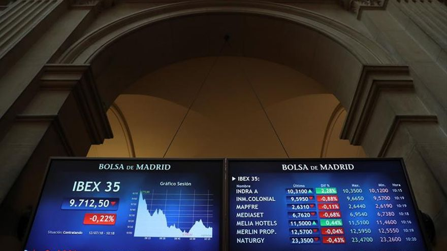 La Bolsa española sube el 0,31 % pese al lastre de la banca