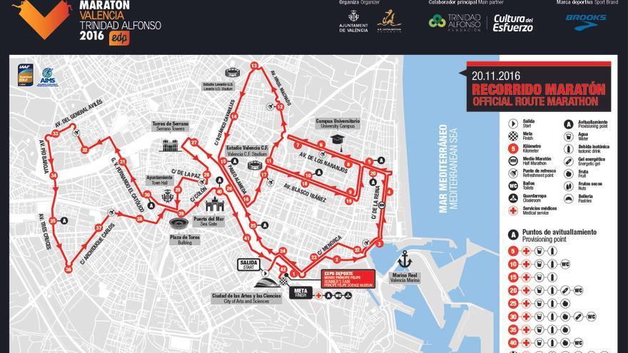 El nuevo recorrido del Maratón Valencia