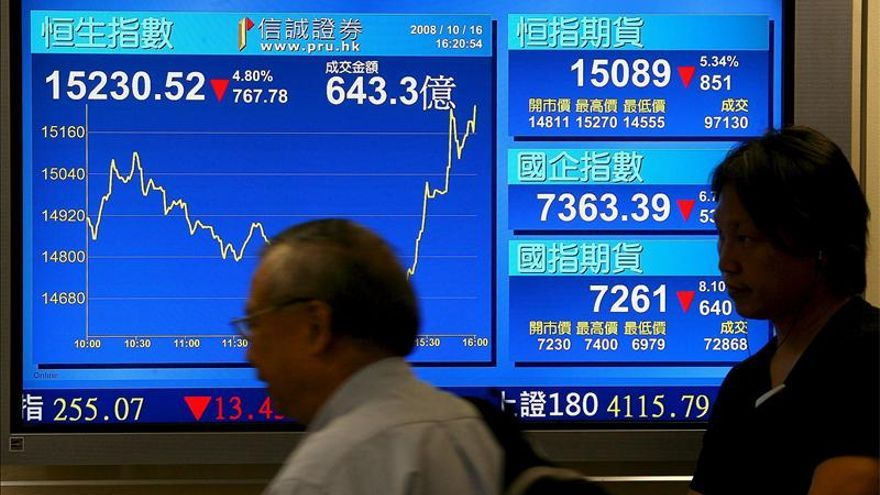 La Bolsa de Hong Kong sube un 1,87 % a media sesión
