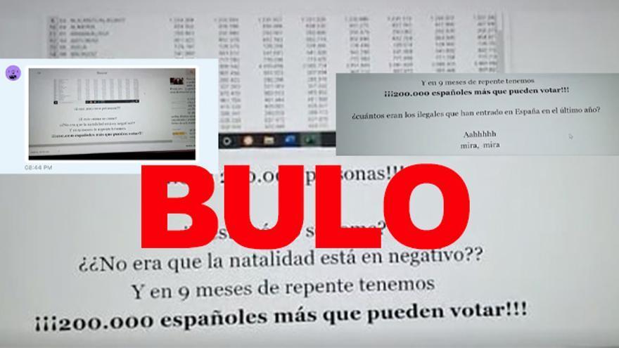 """No, no hay 200.000 """"nuevos españolitos"""" censados en los últimos nueve meses para las próximas elecciones de Madrid"""