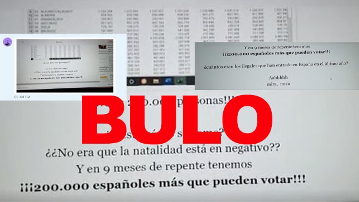 Bulos sobre nuevos ciudadanos censados en España para las elecciones.