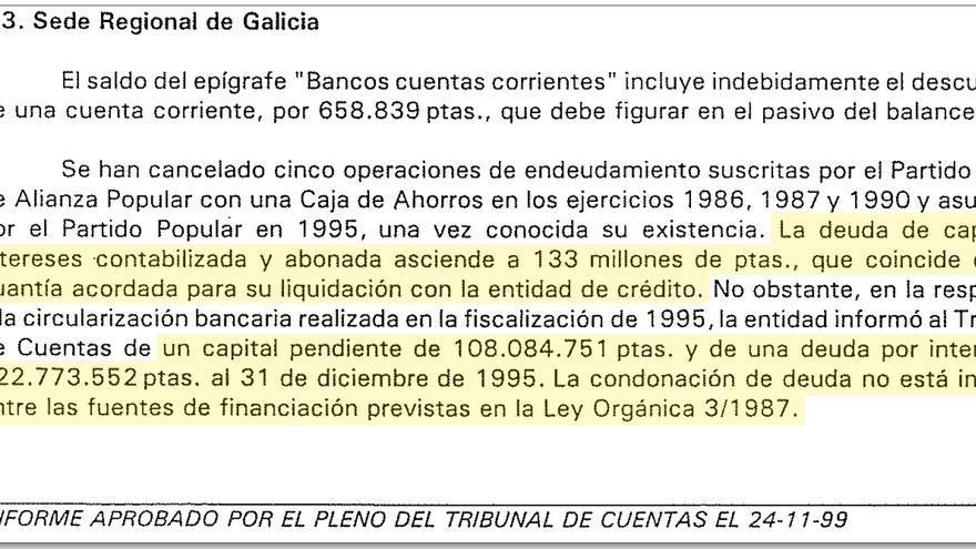 Referencia a la deuda perdonada por Caixa Galicia al PP en la fiscalización del Tribunal de Cuentas correspondiente a 1996, aprobada en 1999