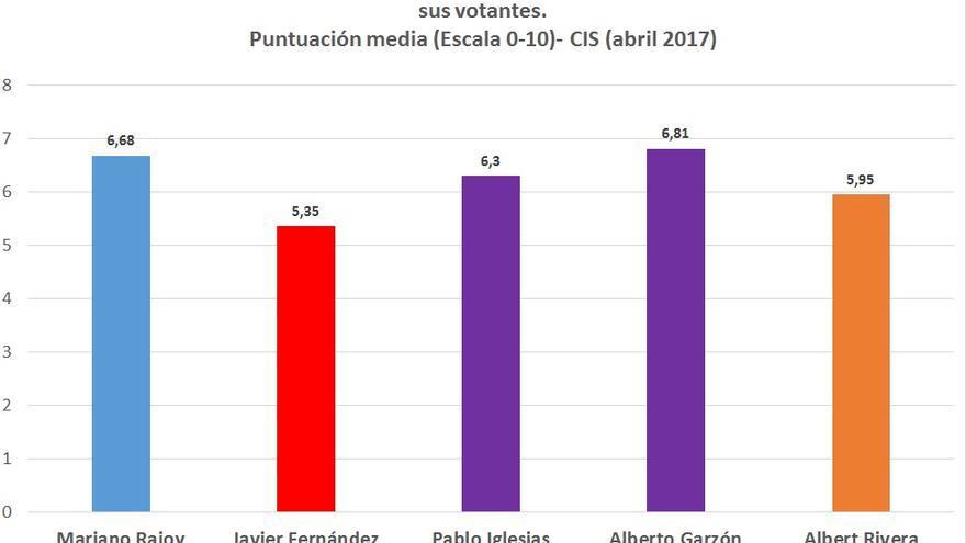 C:\fakepath\Gráfico 3 Corregido- Post PdP 11  Mayo 17.jpg