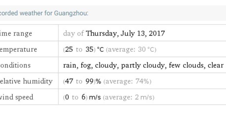 El tiempo el 13 de julio de 2017