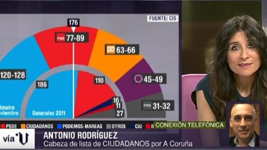 El candidato de C's por A Coruña, en el programa 'Vía V', de V Televisión