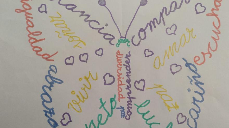 Dibujo realizado por las compañeras de clase de Nerea.