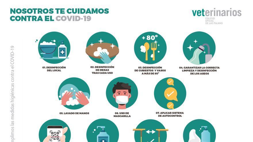 El Colegio de Veterinarios crea una infografía para la seguridad contra la COVID-19 en los establecimientos de hostelería