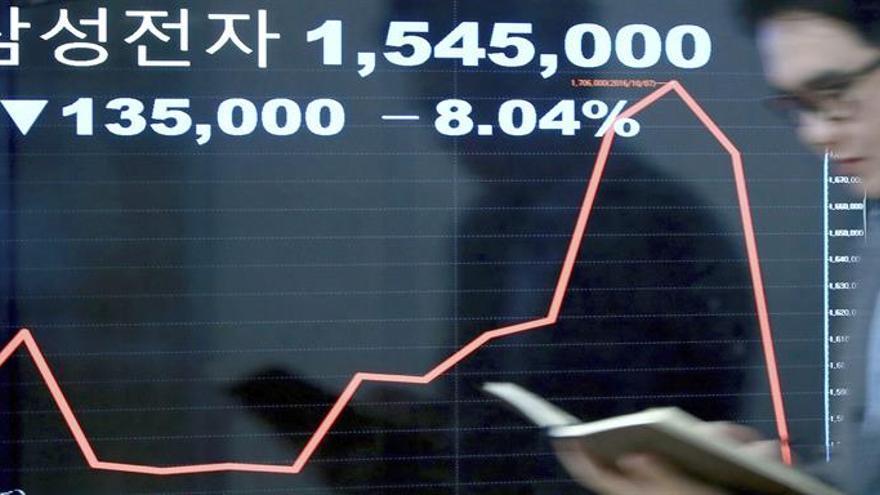 La Bolsa de Seúl abre con una caída del 0,30 % hasta los 2.145,36 puntos