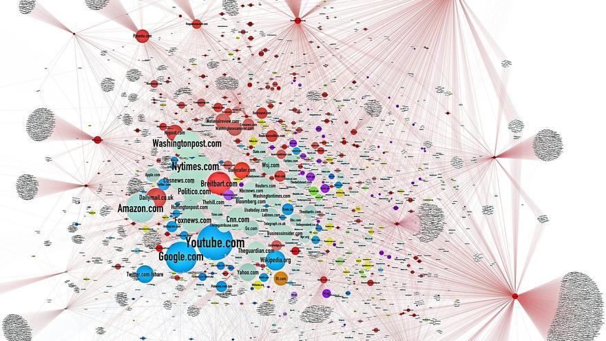 Mapa elaborado por Jonathan Albright sobre las conexiones y el universo creado por las páginas web de noticias falsas