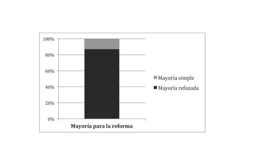 figure3reformas