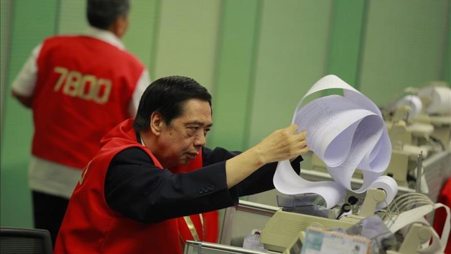 La Bolsa de Hong Kong cae un 0,58 por ciento a media sesión