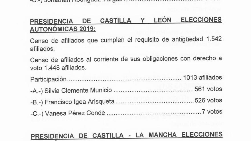 Acta de las primarias Igea-Clemente con los datos que demostrarían el 'pucherazo' o un error en el recuento de votos