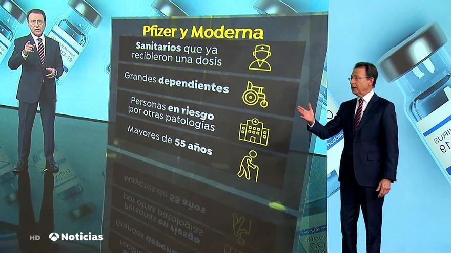 Matías Prats corrige el icono de los mayores de 55 años
