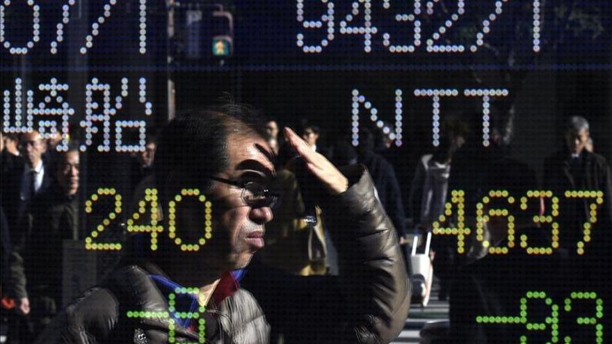 El Nikkei sube un 0,09 por ciento hasta los 19.716,77 puntos