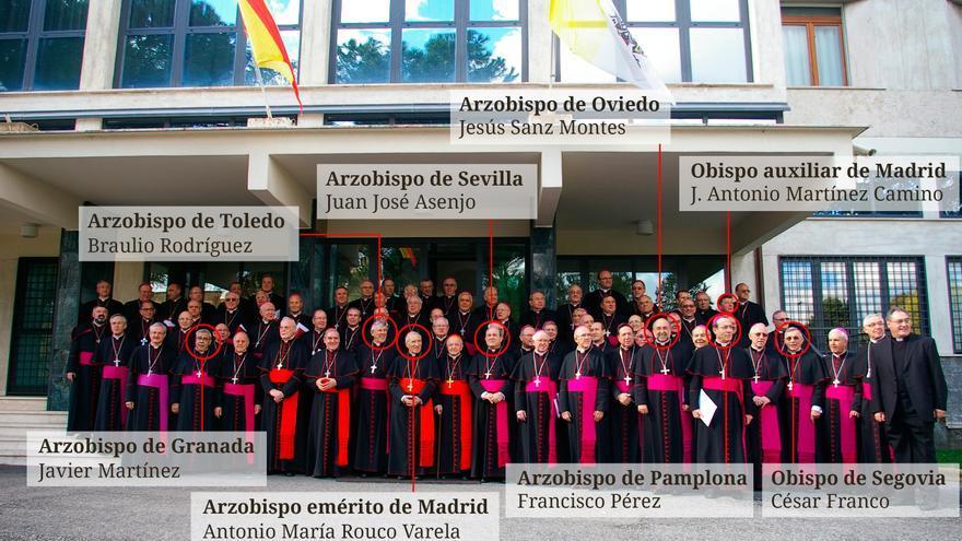 Los obispos contrarios a las tesis del Papa Francisco
