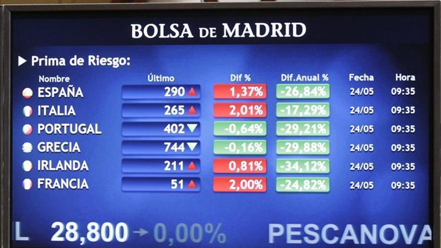 La prima de riesgo de España cae en la apertura a 296 puntos básicos