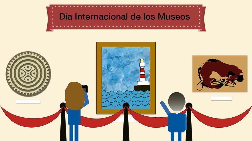 Ilustración del Día Internacional de los Museos. | SARA FUENTES