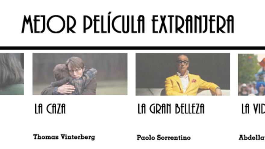 Nominadas a Mejor Película Extranjera
