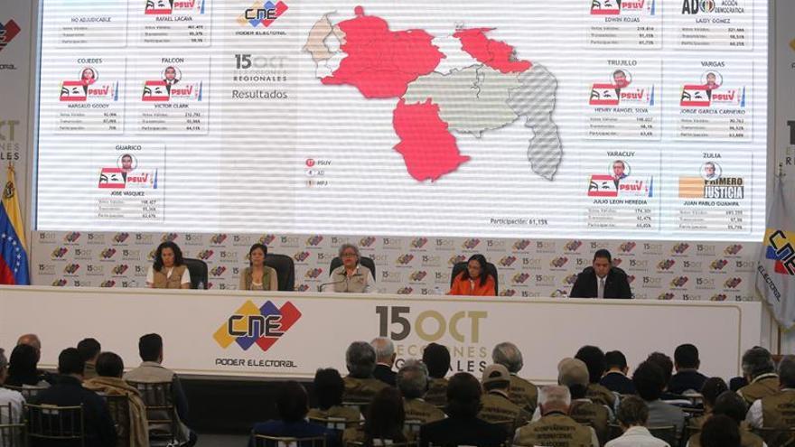 El chavismo dice haber arrasado con los resultados que la oposición no reconoce