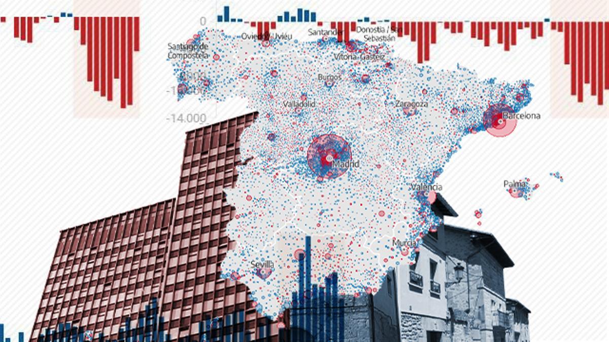 Imagen listado éxodo urbano pandemia