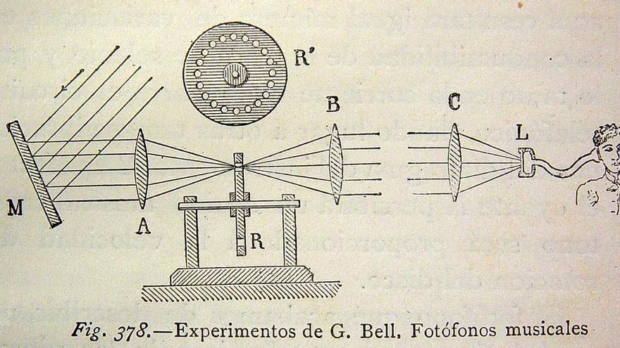 El fotófono que creó Alexander Graham Bell en 1880 (Foto: Biblioteca de la Facultad de Derecho y Ciencias del Trabajo | Flickr)