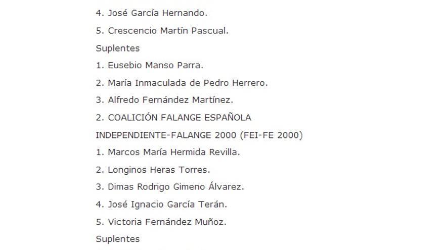 Candidatura al Congreso de Falange España Independiente por Valladolid en el año 2000